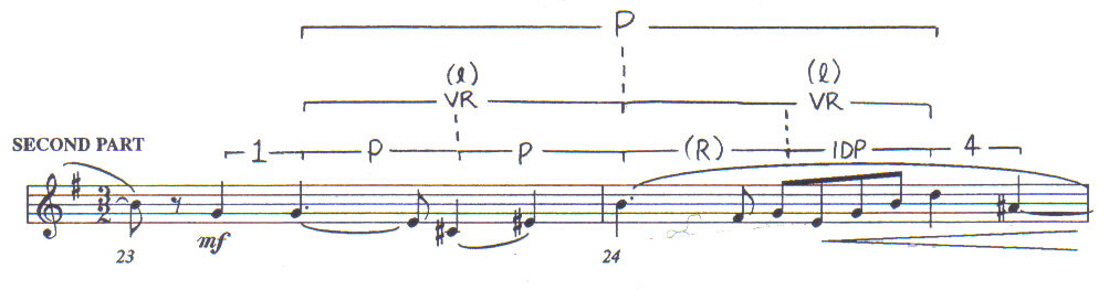an analysis of the main part of violin 2013-7-25 title: d:dmy documentsmy downloaded filesmidi filesschindler's list parts01 solo violinsib author: gilbert created date: 4/6/2004 4:48:56 pm.